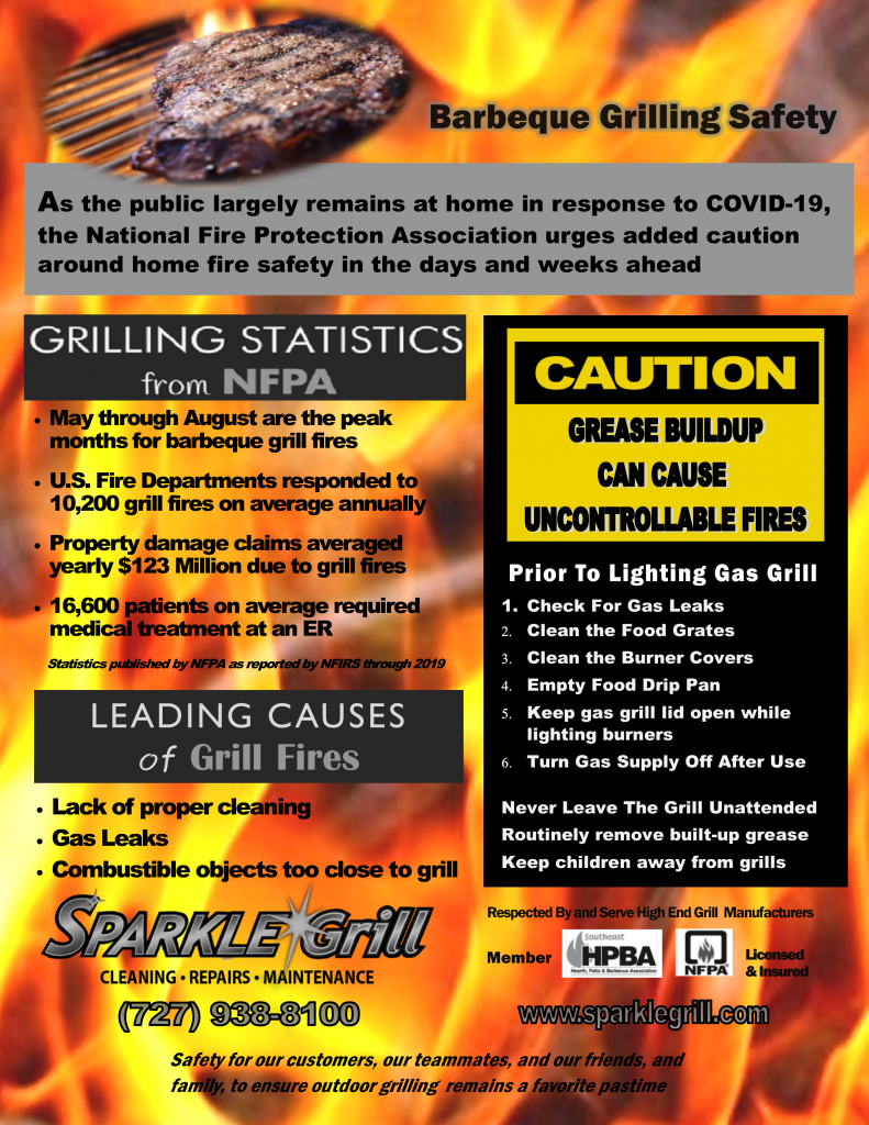 2020 Barbeque Grill Safety
